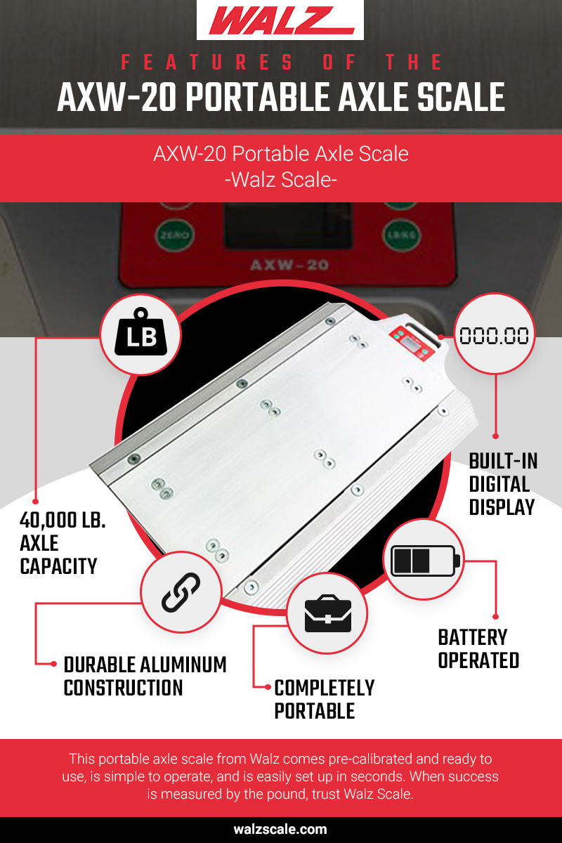 Features-of-the-AXW-20-Portable-Axle-Scale