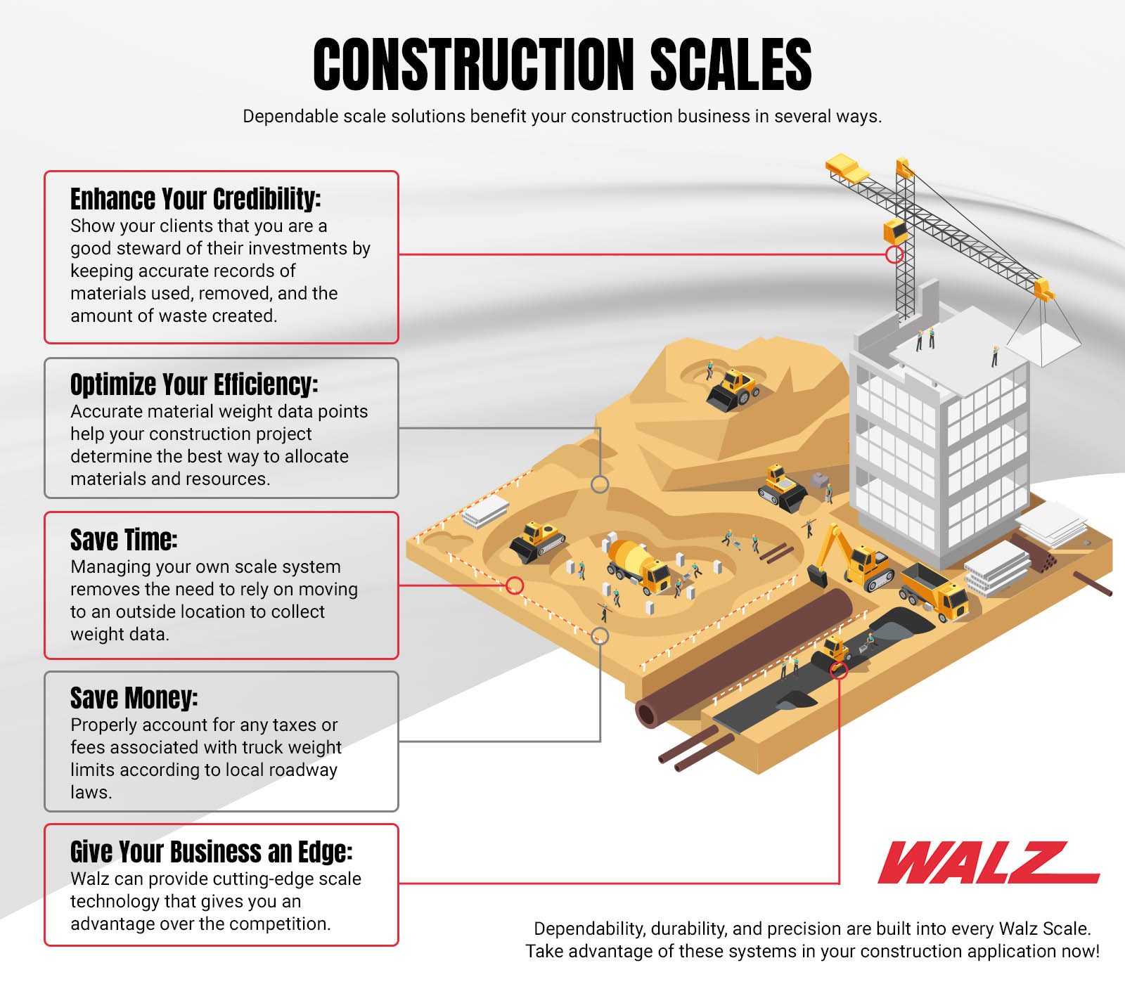 Construction Scales Infographic