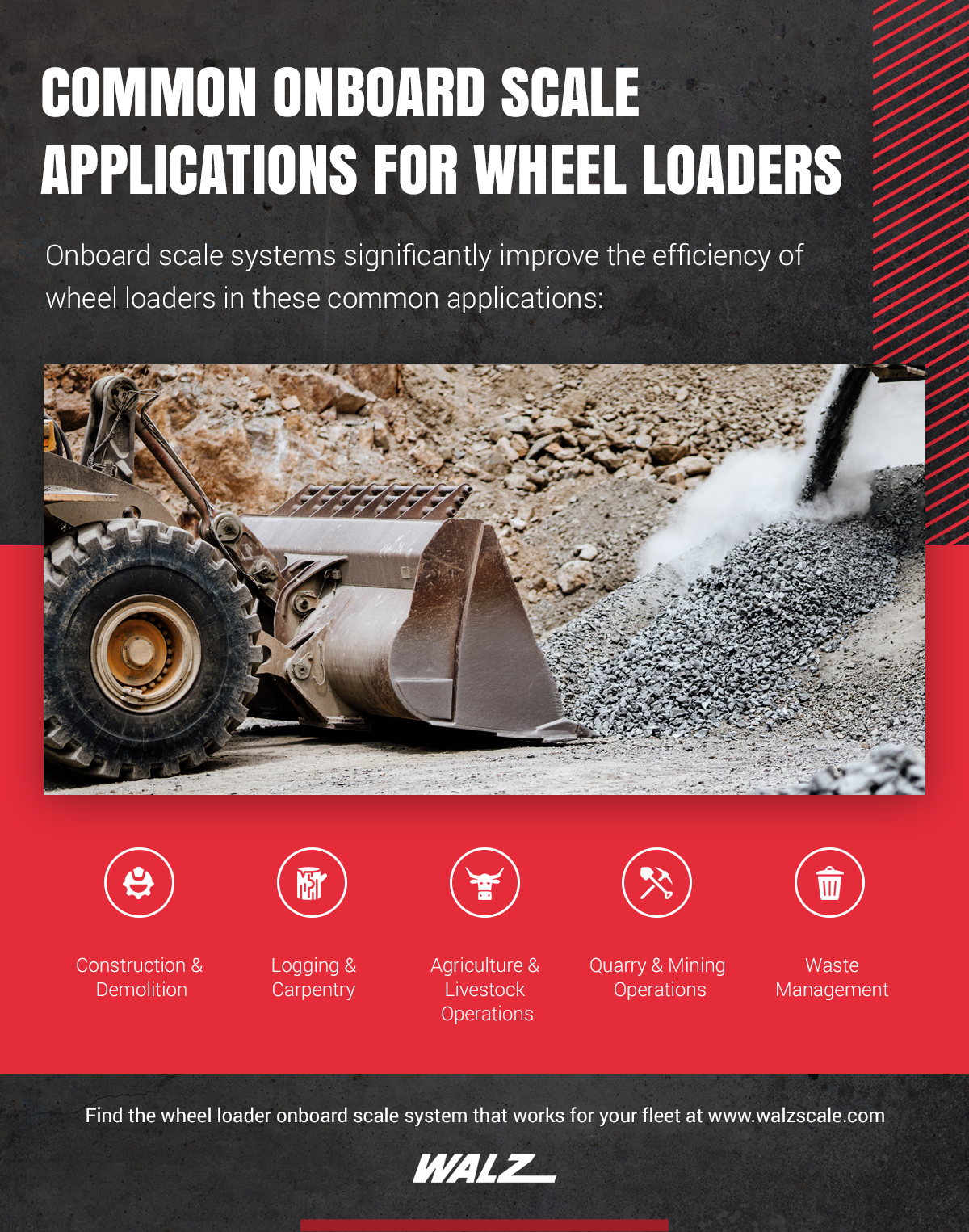 Common-Onboard-Scale-Applications-for-Wheel-Loaders-infographic