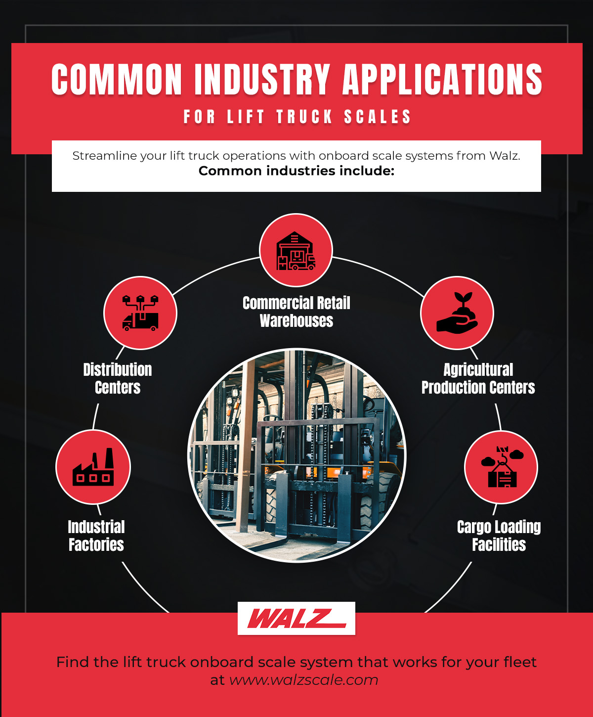 RV-2021-04-19_Common Industry Applications for Lift Truck Drivers