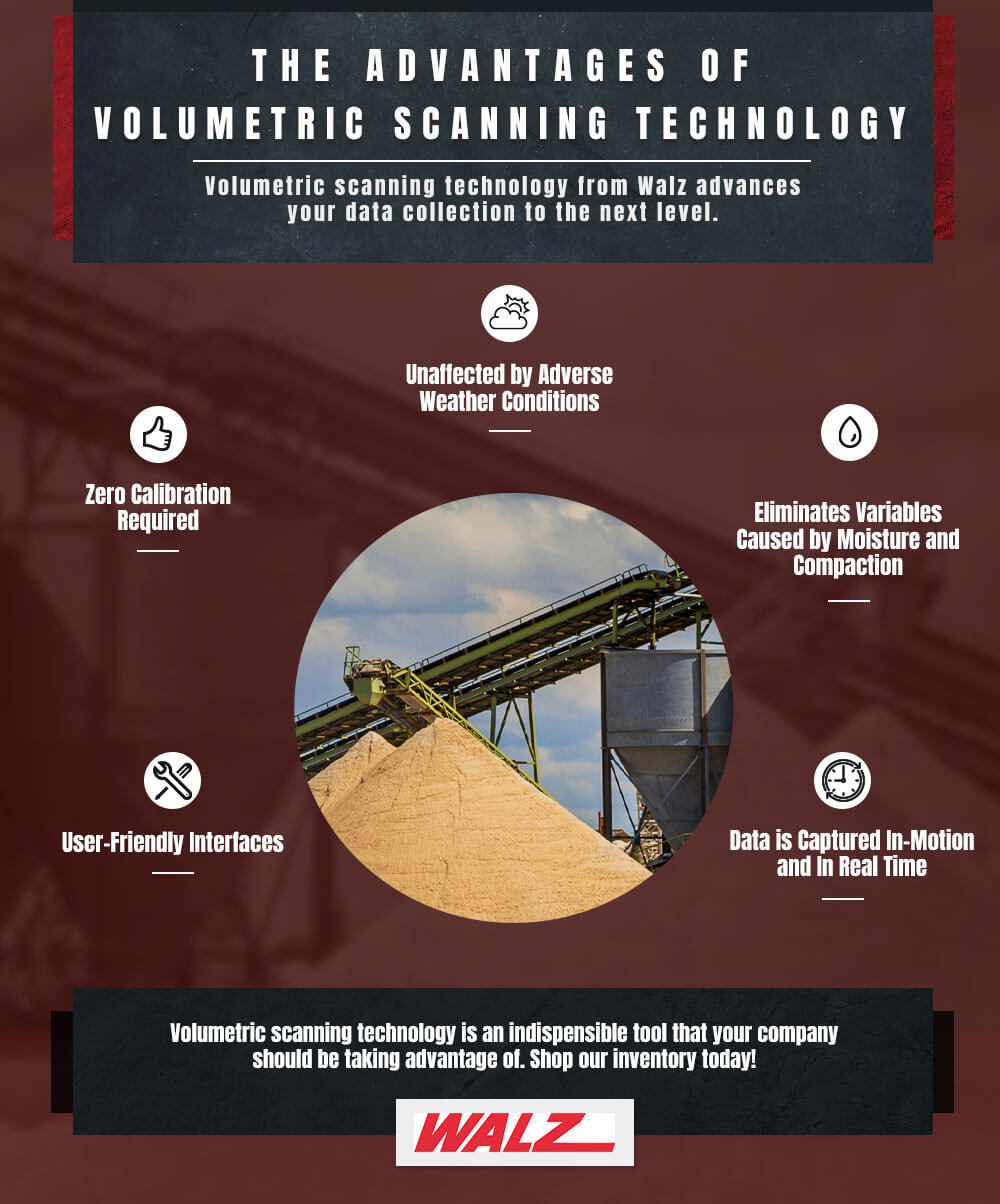 The-Advantages-of-Volumetric-Scanning-Technology