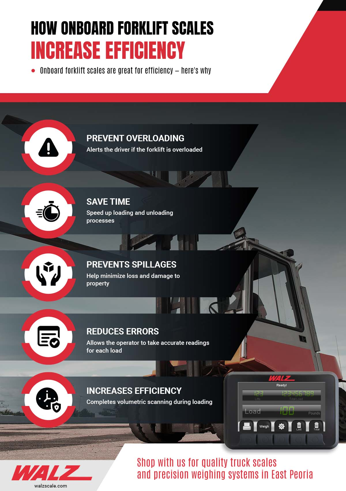 How Onboard Forklift Scales Increase Efficiency Infographic