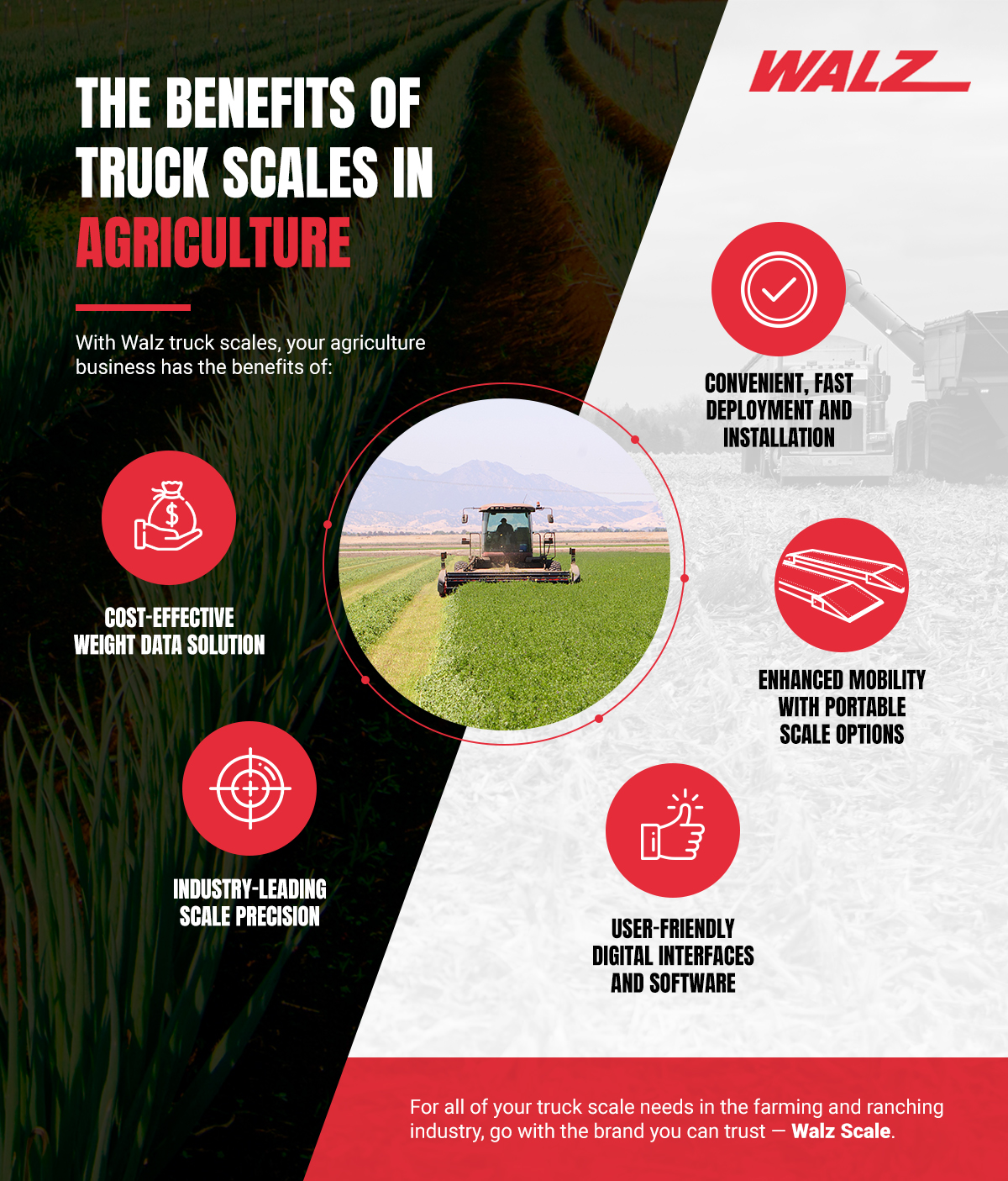 The Benefits of Truck Scales in Agriculture